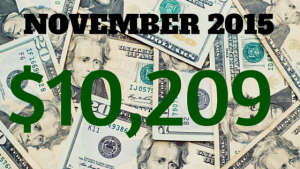 October 2015 Income Report