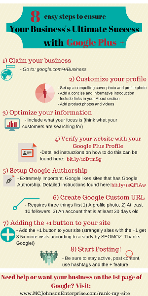 8 steps to ensure your success with Google +